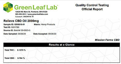 Lab results for Mission Farms best organic full spectrum CBD oil for family